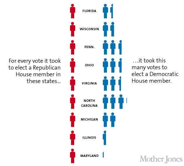 Now Thats What I Call Gerrymandering Mother Jones – Gerrymandering Worksheet