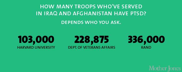 Treatment For Veterans