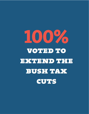 100% Voted to extend the cuts