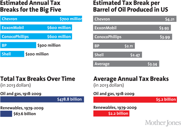 [Image: tax-breaks-630.png]